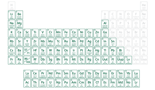 Image of Periodic Table of Metals